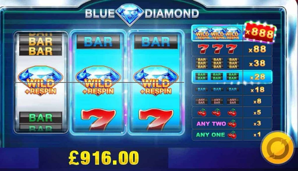 Oddsmonkey Casino Offers